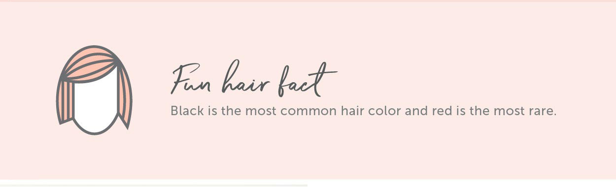 Hair Fact Black is the most common hair color and red is the most rare.